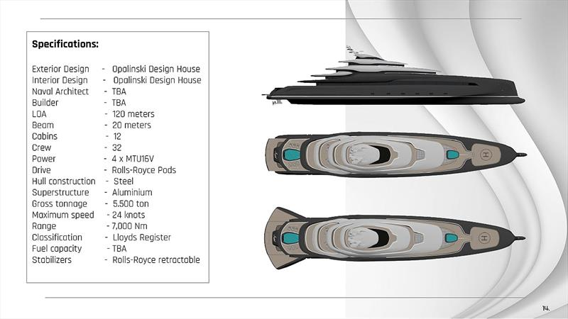 Main specifications for the 120m M/Y Indah - photo © Opalinski Design House