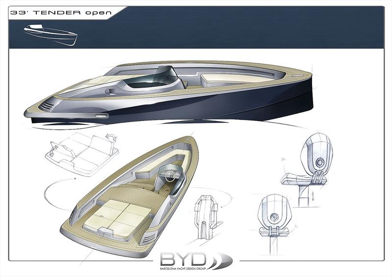 33' tender open sketches photo copyright Sand People taken at  and featuring the Power boat class